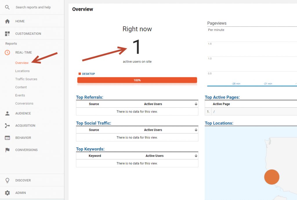 Discovering trackbacks with Google Analytics