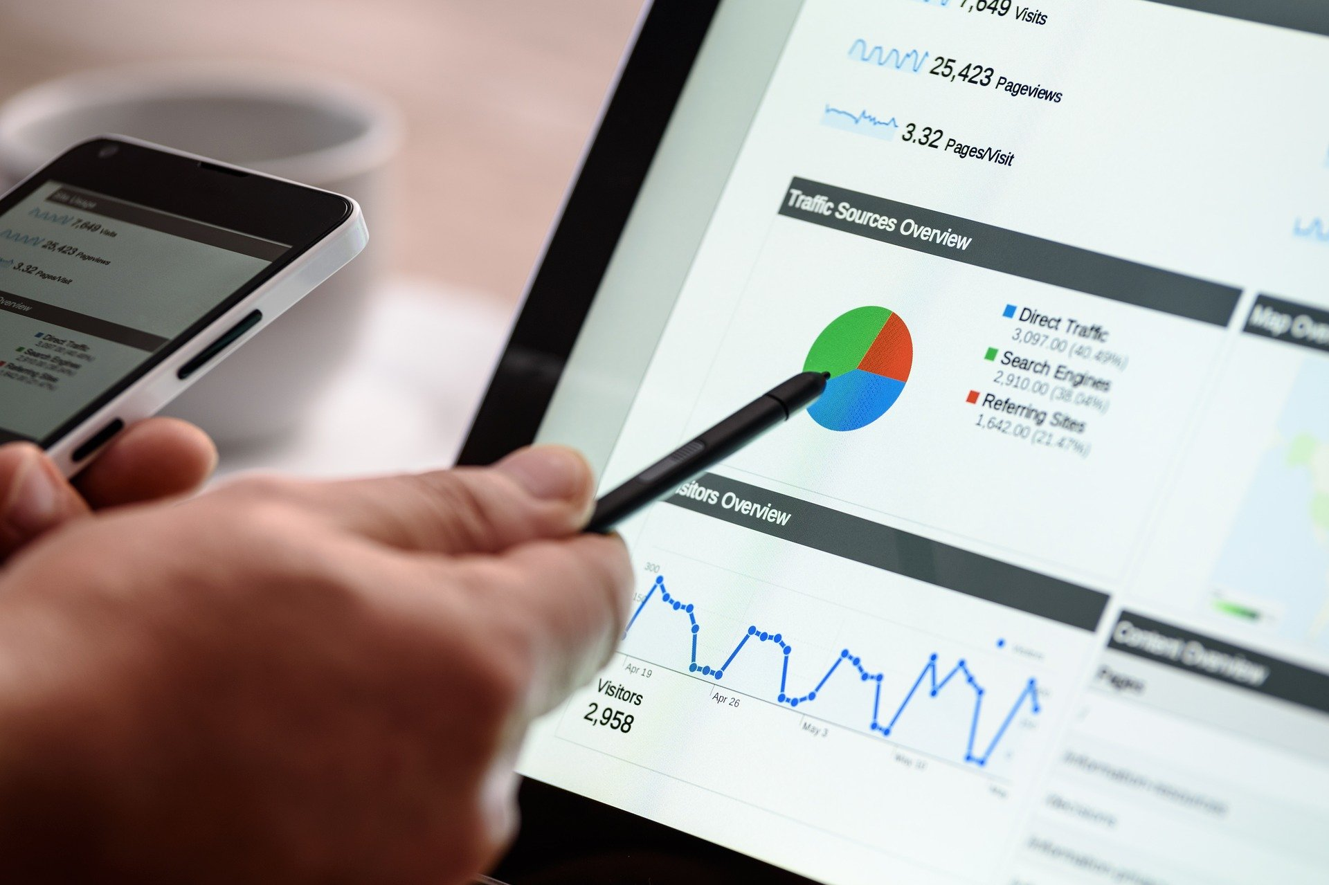 SEO services analytics